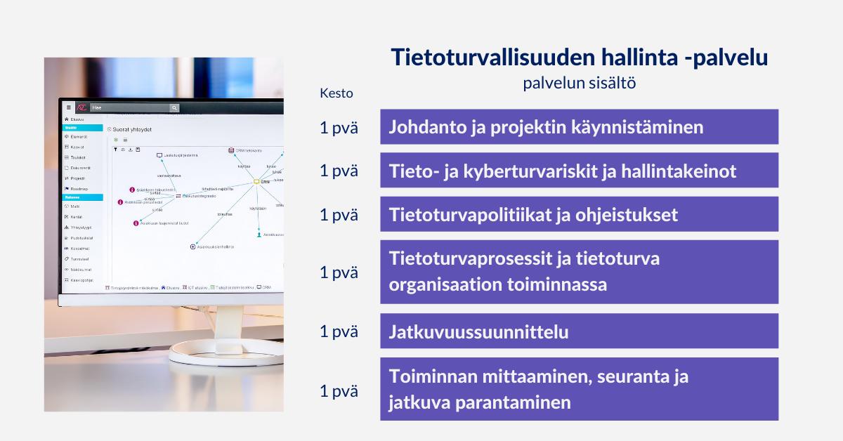 Tietoturvallisuuden hallinta -palvelu, Arter Oy