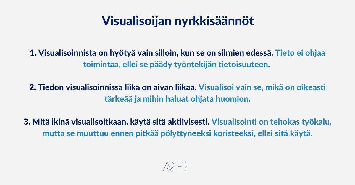 Visualisoijan nyrkkisäännöt, Arter Oy, Visualisoimalla teet töitä fiksummin