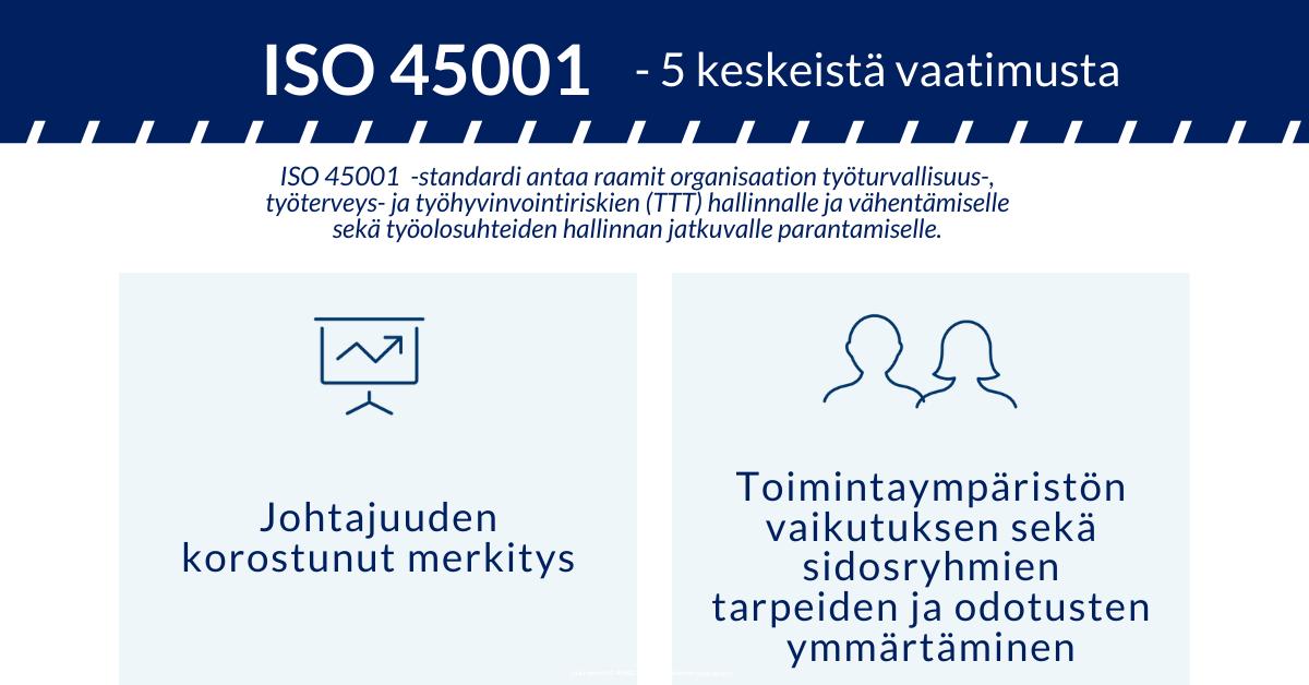 ISO 45001 -standardin 5 keskeistä vaatimusta
