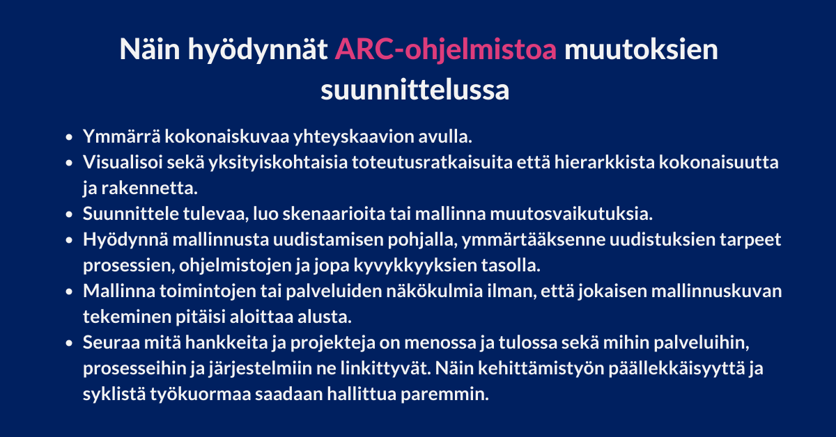 Näin hyödynnät ARC-ohjelmisto muutoksien suunnittelussa, Arter Oy