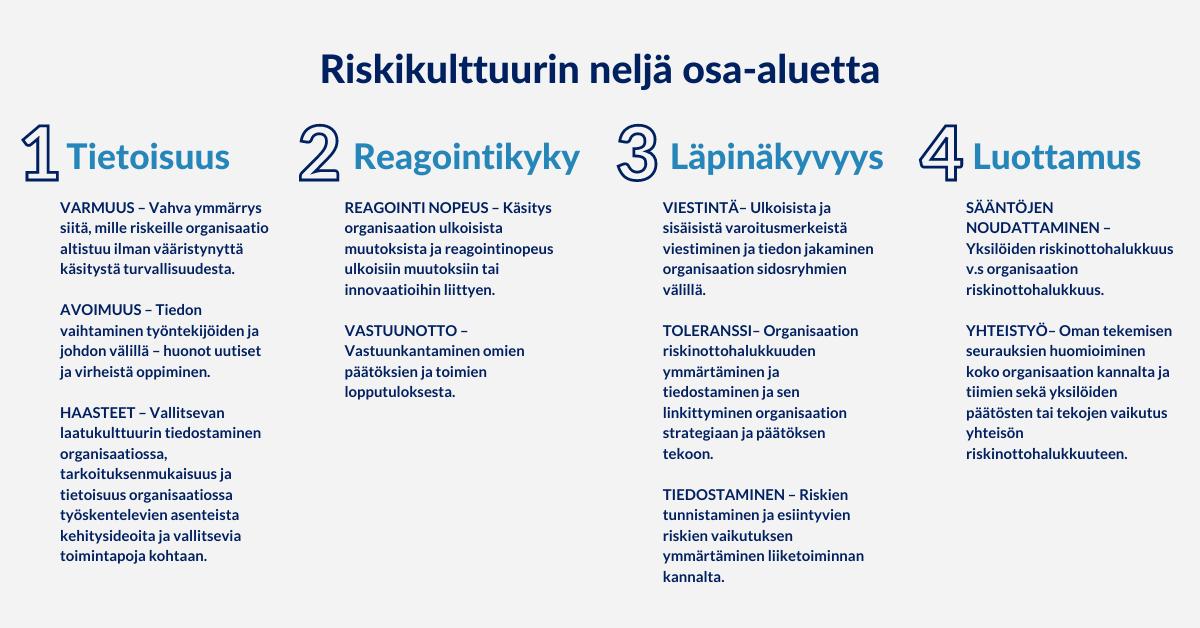 McKinsey & Company : Riskikulttuurin neljä osa-aluetta, Arter Oy